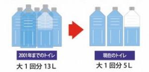豆知識-トイレ編-01.jpg(ペットボトル)